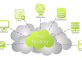Why Choose Web Hosting Services in UAE?